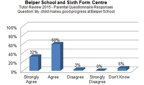 My child makes good progress at Belper School (large)